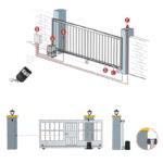 ประตูอัตโนมัติ ประตูกึ่งอัตโนมัติ ประตูรั้วอัตโนมัติ ประตูรั้วอัตโนมัติพลังงานแสงอาทิตย์ Automatic Door Solar Cell System
