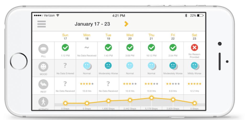 'Abilify MyCite' นวัตกรรมสำหรับผู้ป่วยที่ขาดยาไม่ได้,ยา, เซ็นเซอร์,sensor